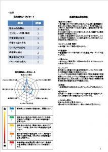 houkokusyo2